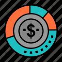 analysis, budget, chart, diagram, finance, financial, report, statistics icon