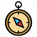 compass, direction, journey, navigation, weather icon