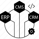 api, setting, integration, coding, erp, cms, crm
