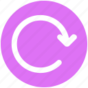 arrow, circle, line, loading, right, rotate, sync icon