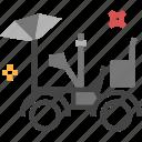 automation, robot, technology icon icon