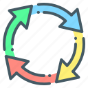 arrows, rotate, around, cycle, pdca