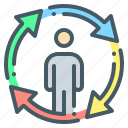 remarketing, cycle, pdca, deming cycle