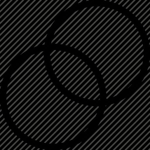 actions, circles, diagram, intersecting, ui, venn, visual icon