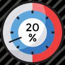 efficiency, seo, speed gauge, speed measurement, speed percentage, speedometer, web speed icon