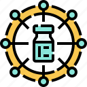 distribution, center, distribute, vaccines, network