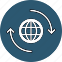 around, around the world, globe, service, the, web, world icon
