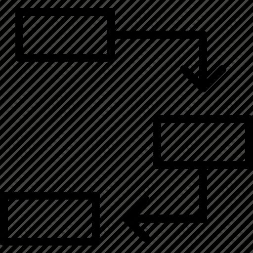 activity, chart, flow, processes, progress, steps icon
