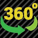 360, panorama, rotation icon