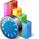 analytics, bar, chart, clock, graph, statistics, stats icon