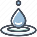 drop, drop water, liquid, spa, water, waterproof icon