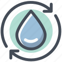 ecology, environment, recycle, reuse, sustainable, trash, water icon