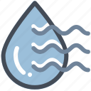 drop, evaporate, water, waves icon