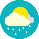 daylight, rain, water, weather
