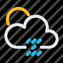 condition, forecast, rain, sun