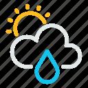 climate, forecast, rain, sun