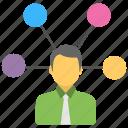digital interaction, external connection, personal exposure, social media, social network icon