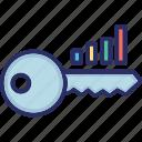 bar chart, keyword, research, statistics