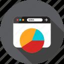 browser, chart, graph, online, pie, report, web