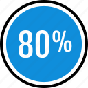 data, eighty, percent icon