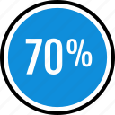 information, percent, seventy icon