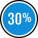 information, percent, thirty icon
