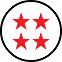 four, information, stars icon
