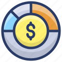 capital, cash, coin, currency, dollar, money icon