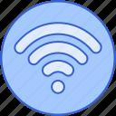 fi, wi, wifi