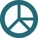 circular chart, diagram, pie chart, pie graph icon