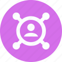focus, focus selector, select layer, square, target icon
