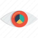 eye, find, glass, mission, pie chart, view, vision icon