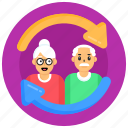 persons turnover, family turnover, elderly turnover, people replacement, old couple