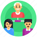 family hierarchy, generation hierarchy, family network, family connection, population hierarchy