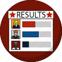 america, election, poll, results, vote, voting icon